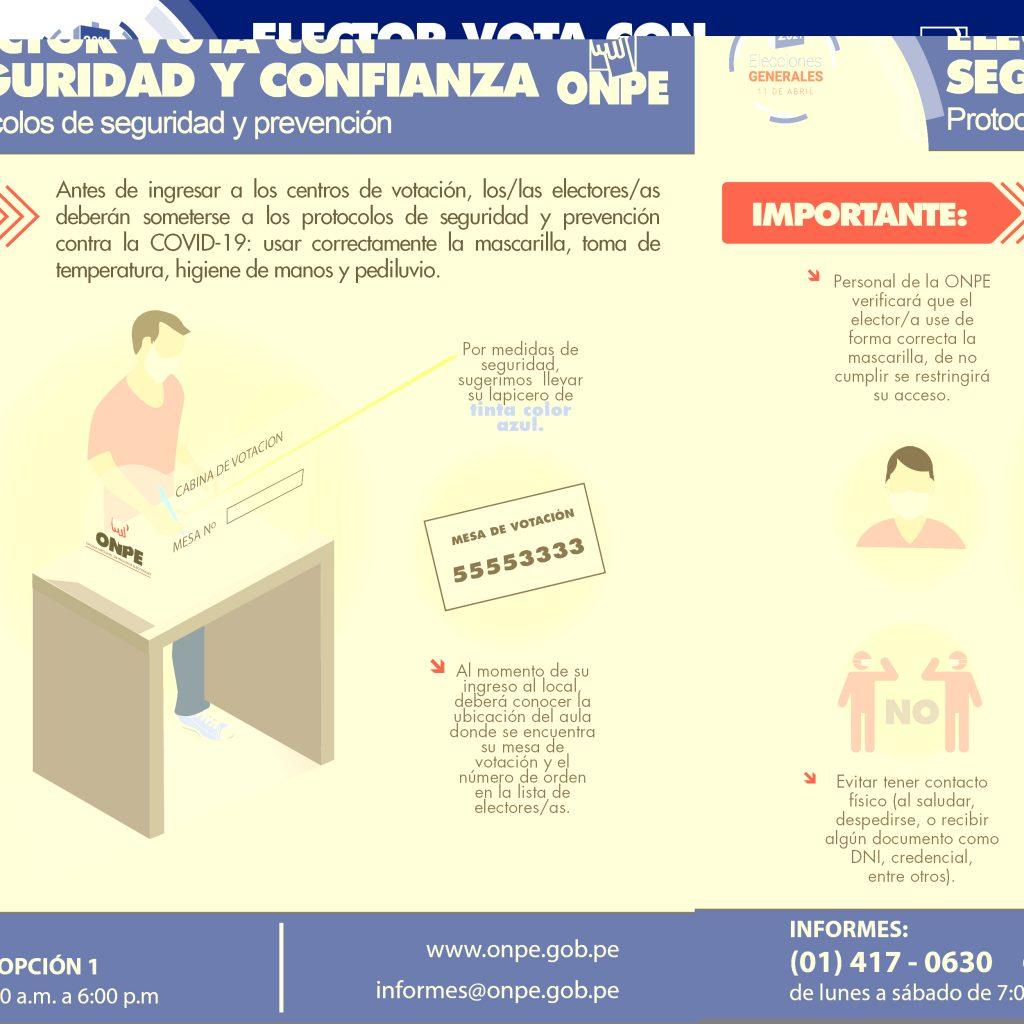 ELECTOR VOTA CON SEGURIDAD Y CONFIANZA