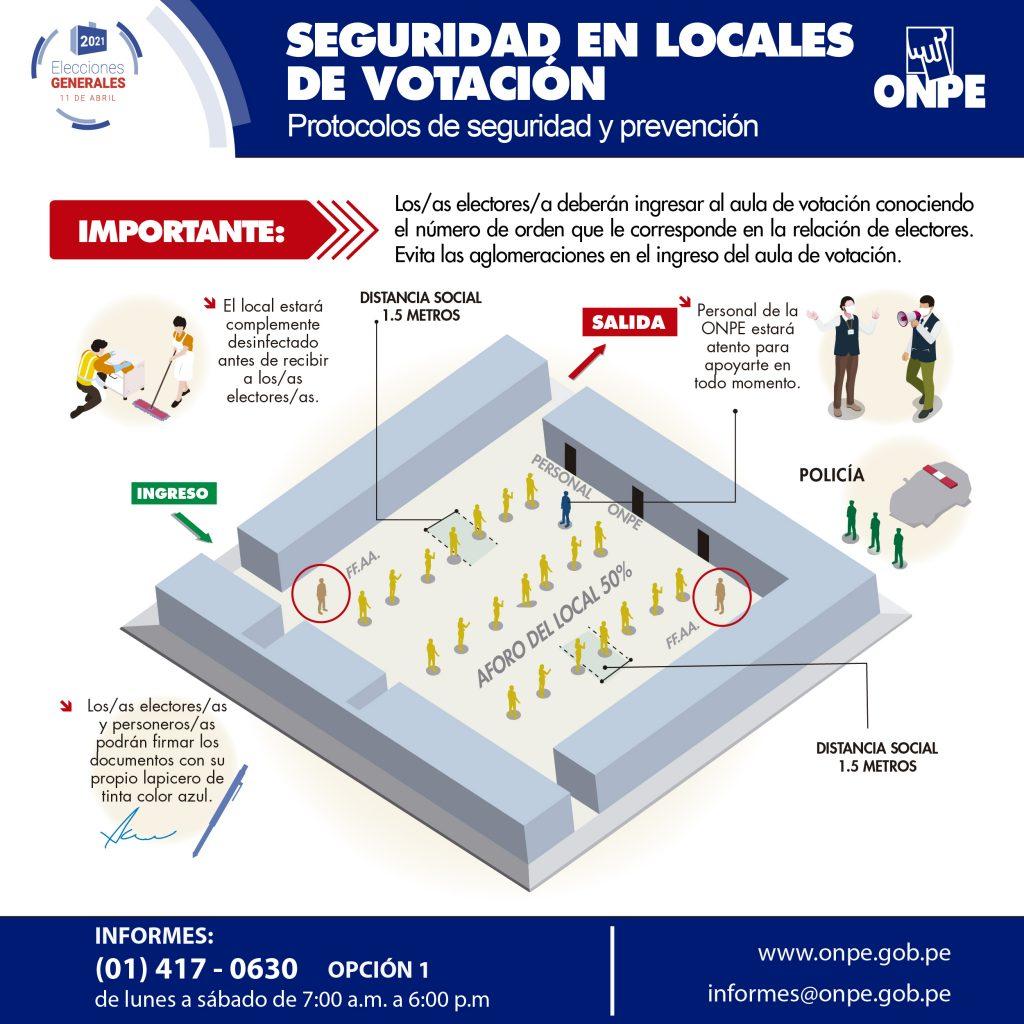 SEGURIDAD EN LOS LOCALES DE VOTACION